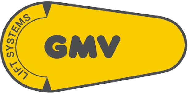 Glocal GMV